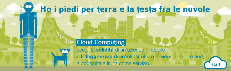 La cloud di hosting solutions