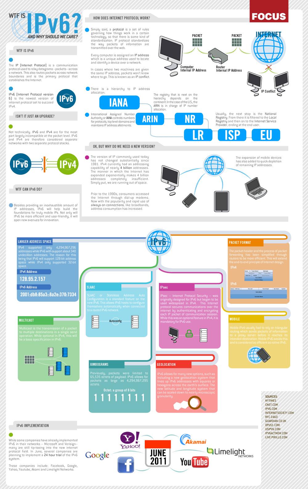 Indirizzi IP e IPv6: cos'è e come funziona in soldoni – III parte
