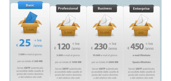 SMTP Dedicato, email professionale