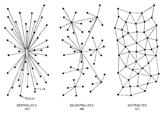 Come funziona Internet | La rete e i protocolli