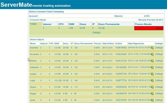 Come aggiungere credito al Cloud Computing di Hosting Solutions
