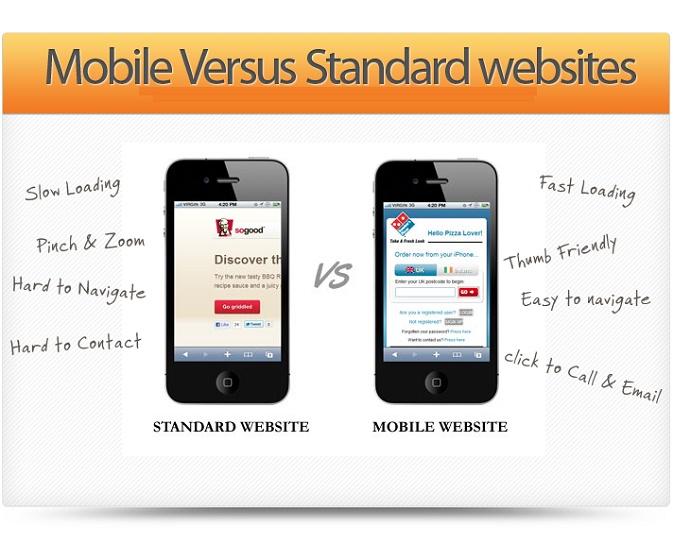 WordPress sul mobile, l'importanza di un sito per smartphone e tablet