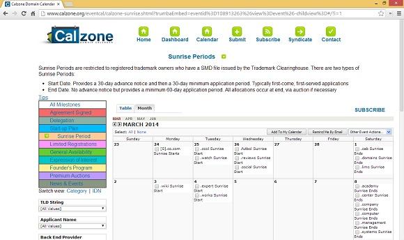Nuove gTLD: come monitorarne la disponibilità