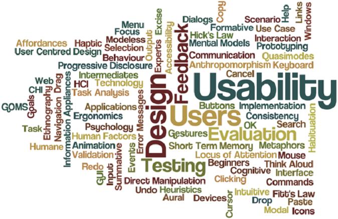 Come valutare l'impatto dei carichi di lavoro sull'usabilità del sito