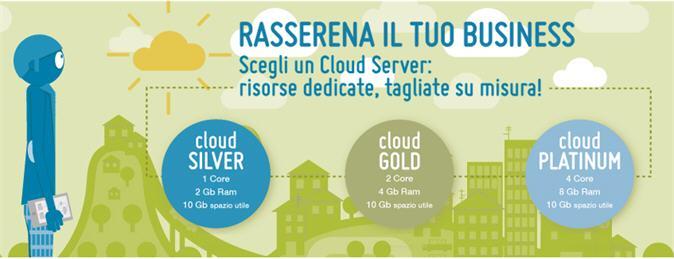 Il cloud computing di Hostingsolutions.it: risultati dopo 14 mesi