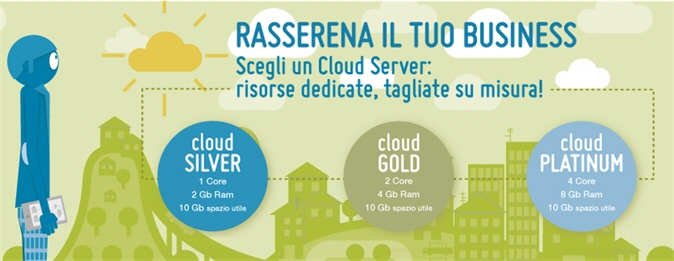Cloud Computing Hosting Solutions: unico fra tanti!