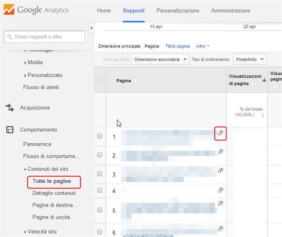 Revisione SEO dei contenuti con WordPress e gli strumenti Google