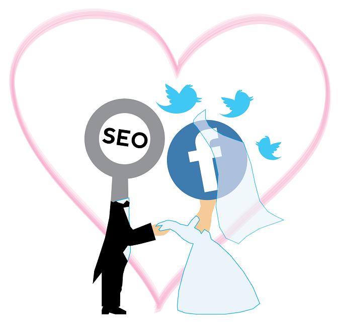 I social media sono fondamentali per il SEO?