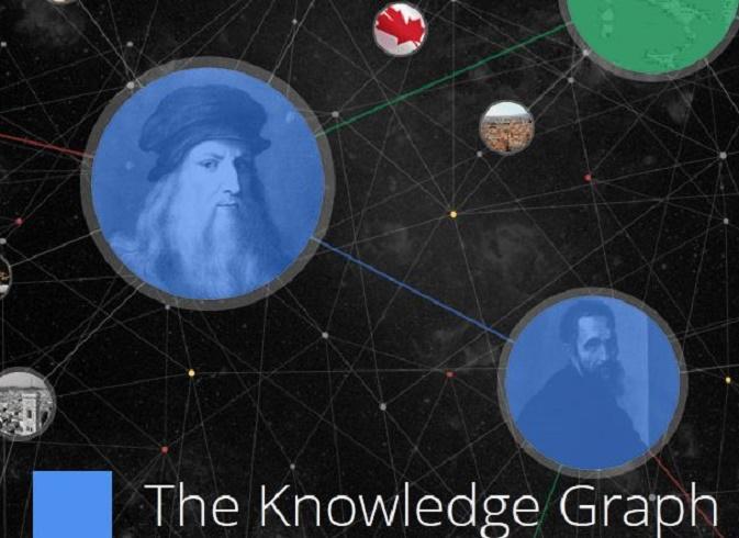 6 metodi per aumentare il traffico ricerca con Google Knowledge Graph