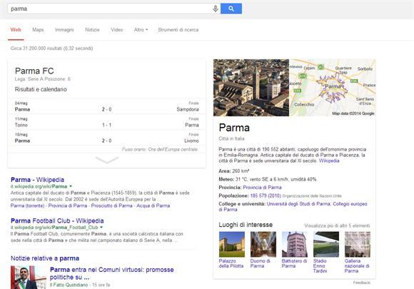 Come aumentare il traffico di ricerca con Google Knowledge Graph