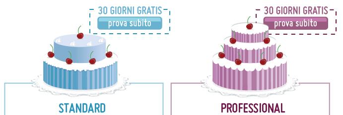 Site Generator Pacchetti
