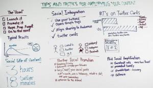 Come migliorare la visibilità dei nostri contenuti online - I parte