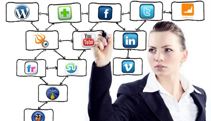 Social Marketing e i 5 errori più comuni da evitare
