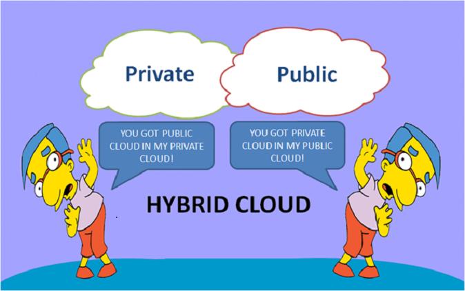 Cloud Pubblico vs Cloud Privato, 5 aspetti che nessuno spiega