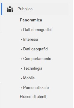 Marketing, come sfruttare i dati di Google Analytics – I parte