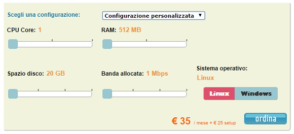 VPS Hosting Solutions, piano dell'offerta