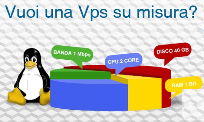 VPS Hosting Solutions, piano dell'offerta