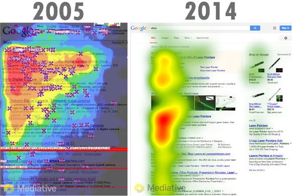 serp google heat map 2005-2014