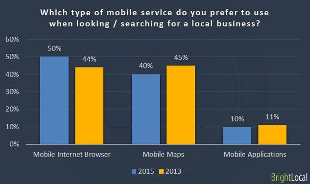 mobile siti  aziende 2
