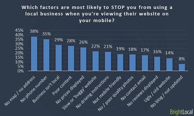 mobile siti  aziende 4