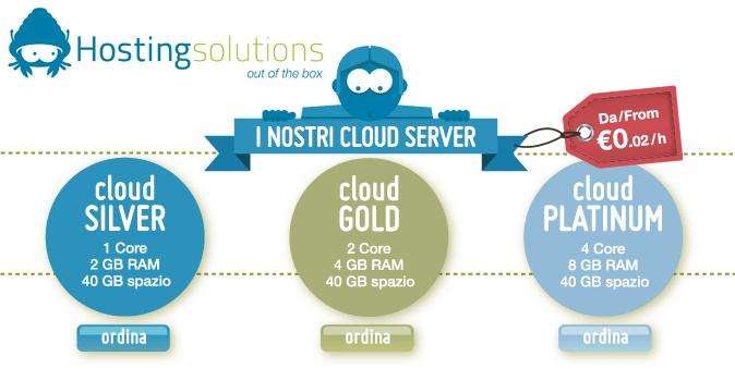 Cloud computing pubblico, i servizi di Hosting Solutions