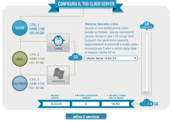 cloud computing pubblico hosting solutions