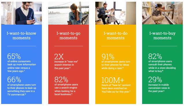 marketing mobile infografica google