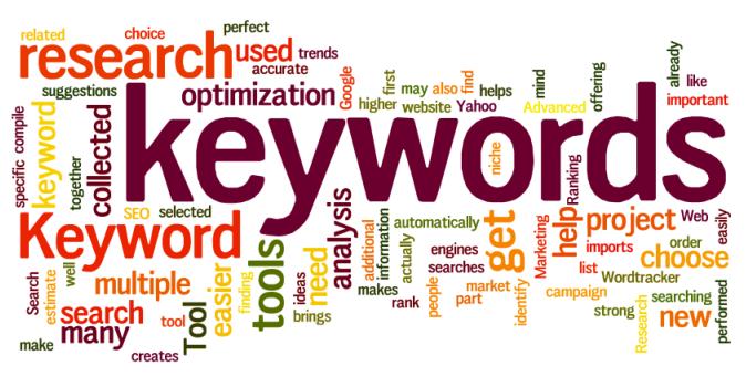 5 metodi per la ricerca delle parole chiave