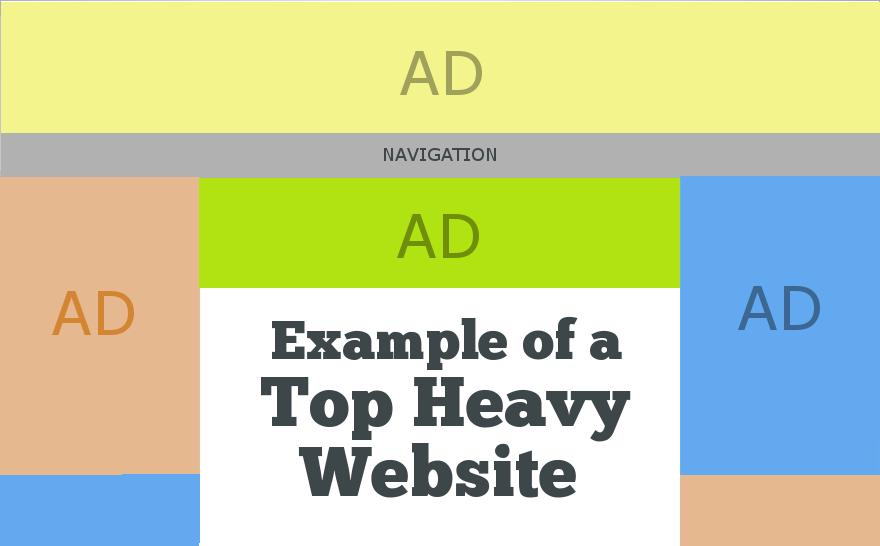 Traffico dei siti web, layout da evitare