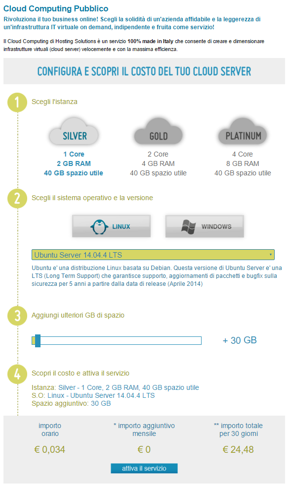 Cloud Computing Configuratore