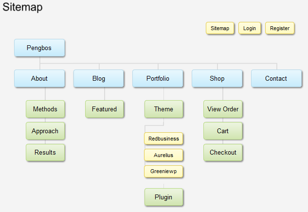 Plugin Slick Sitemap