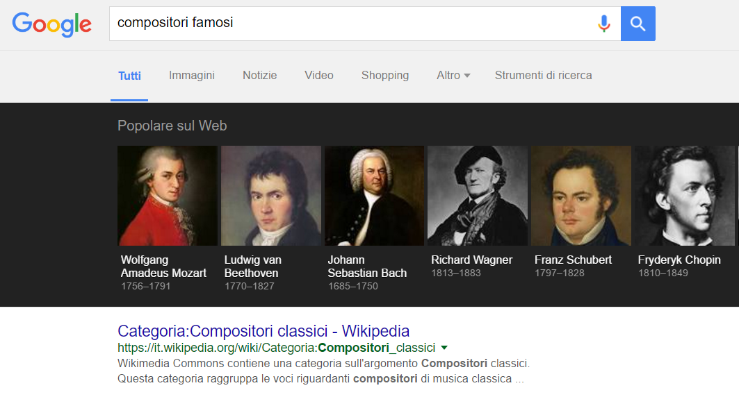 Compositori famosi Knowledge Graph