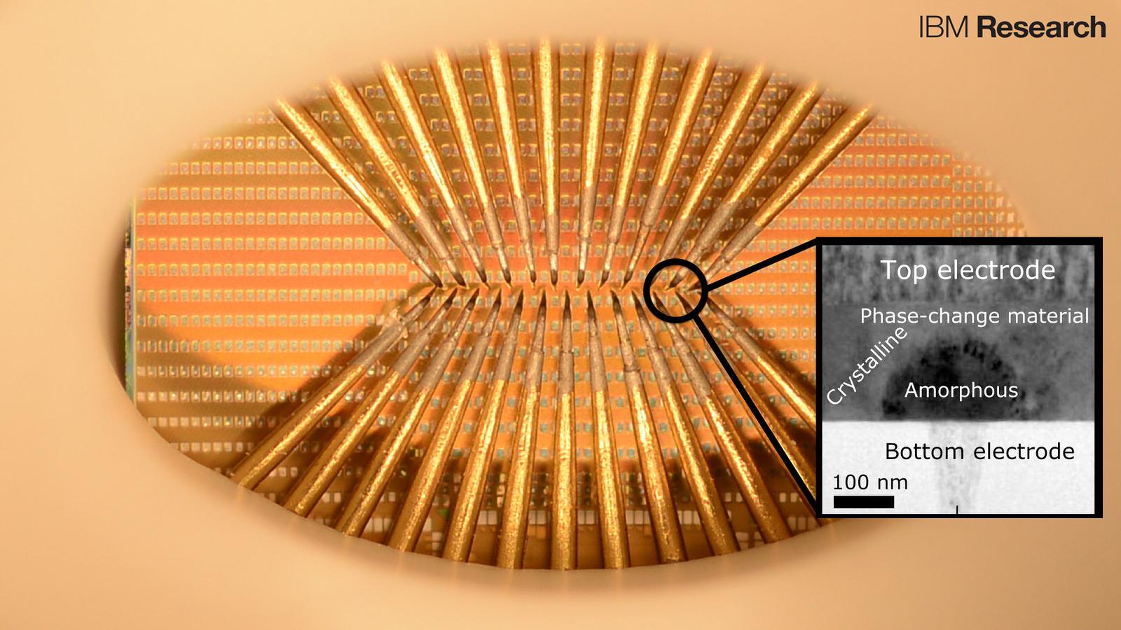 Machine Learning neurone artificiale