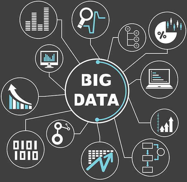 BDaaS: big data as a service