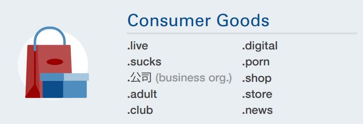 gTLD Top10 beni di consumo