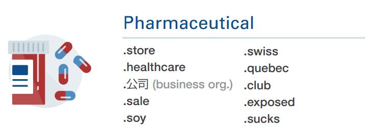 gTLD Top10 farmaceutico
