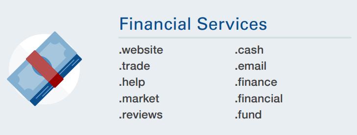 gTLD Top10 servizi finanziari