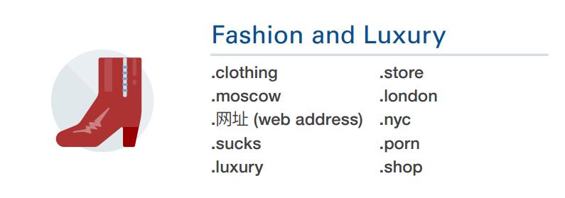 gTLD Top10 moda e lusso