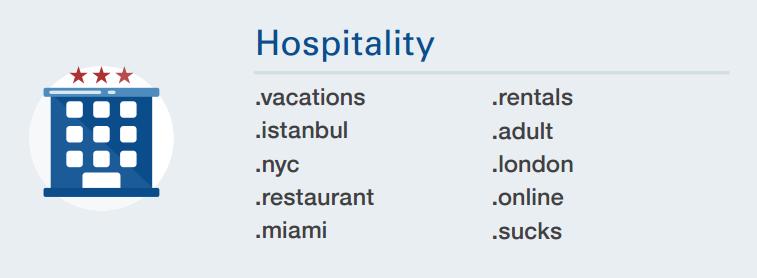 gTLD Top10 ospitalità