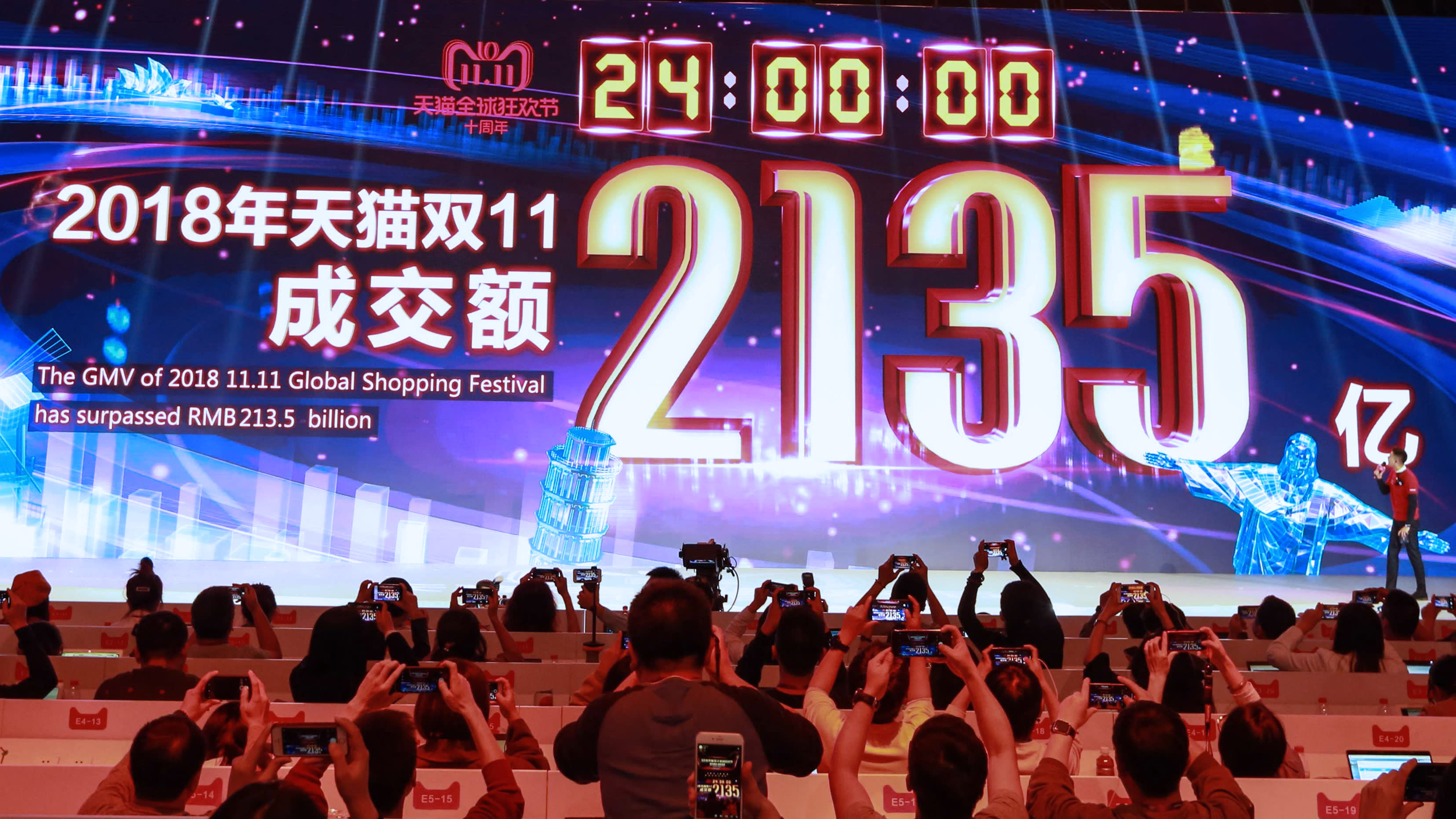 Singles Day 2018 ecommerce
