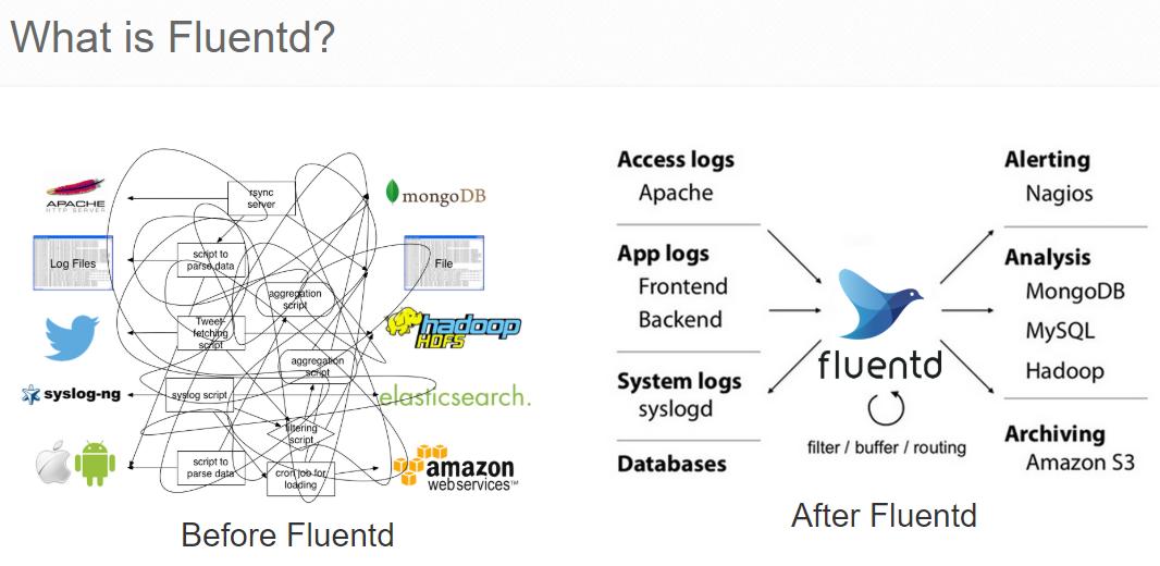 Strumenti open source per l'analisi dei dati. Fonte: Sito ufficiale