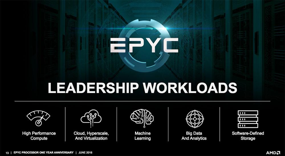 Epyc AMD Slide